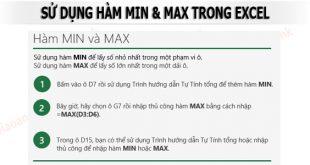 hàm min và hàm max