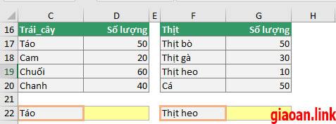 bảng dữ liệu hamg vlookup